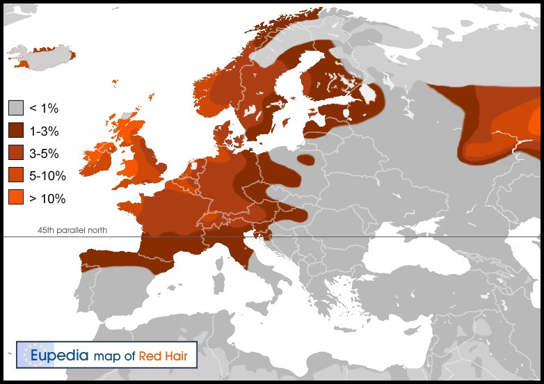 and redhead Red percentage hair or